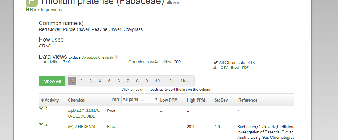 red clover database screen shot.png