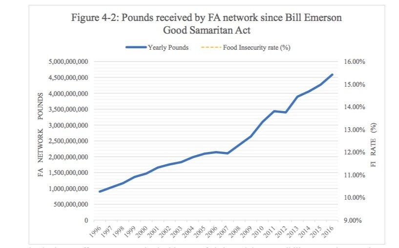 FA network over time .jpeg