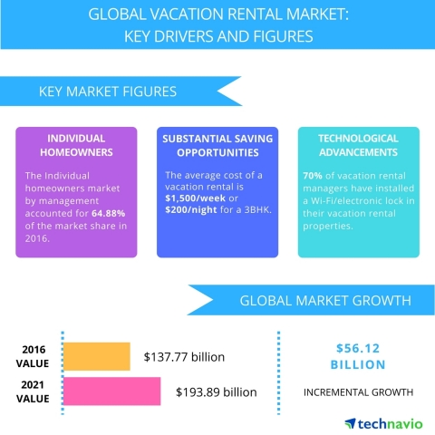 Global_Vacation_Rental_Market.jpg