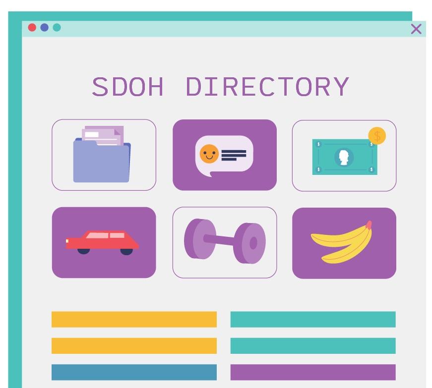 SDOH Solutions Directory