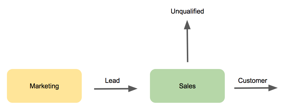 salesfunnel.jpg