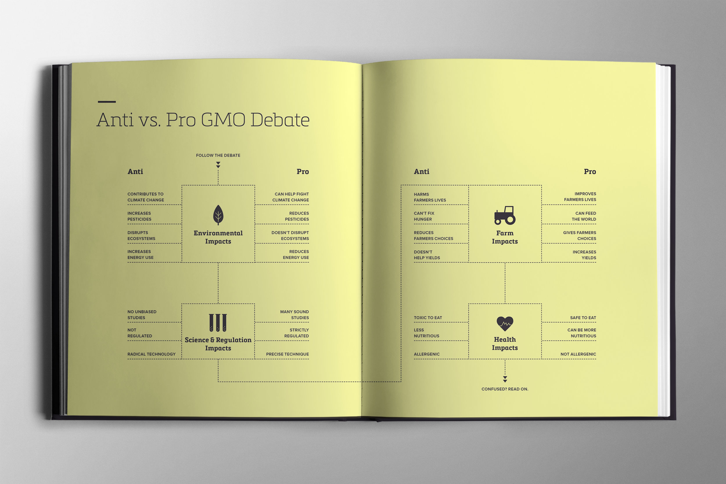 the gigantic gmo debate5.jpg