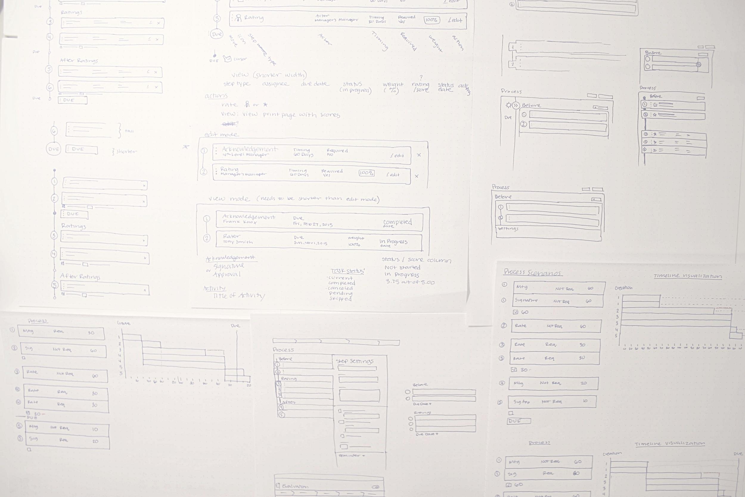 process sketches 2.JPG