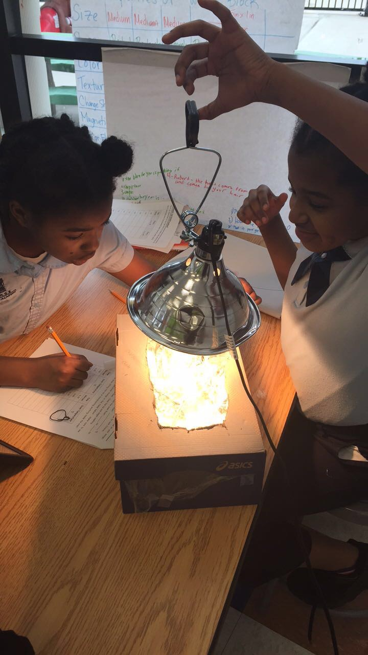Solar Oven Science