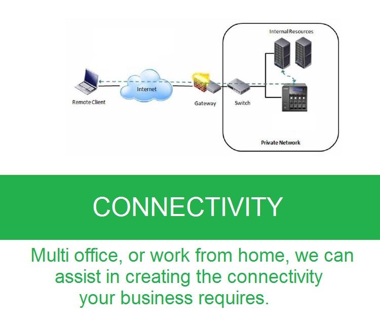 3 connectivity .jpg
