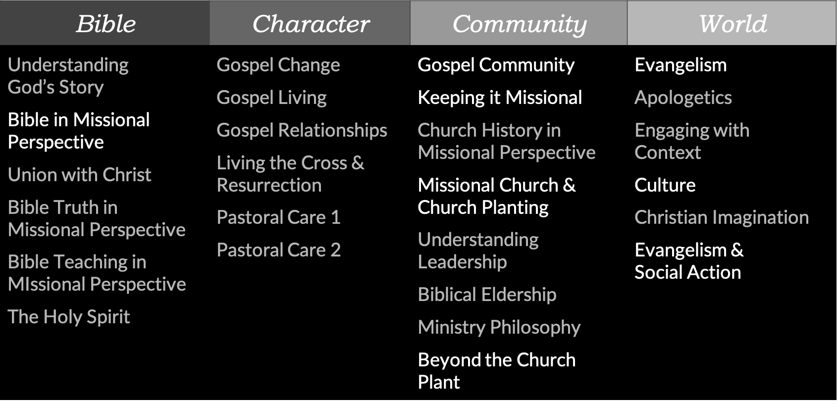 Missional Church and Church Planting.png