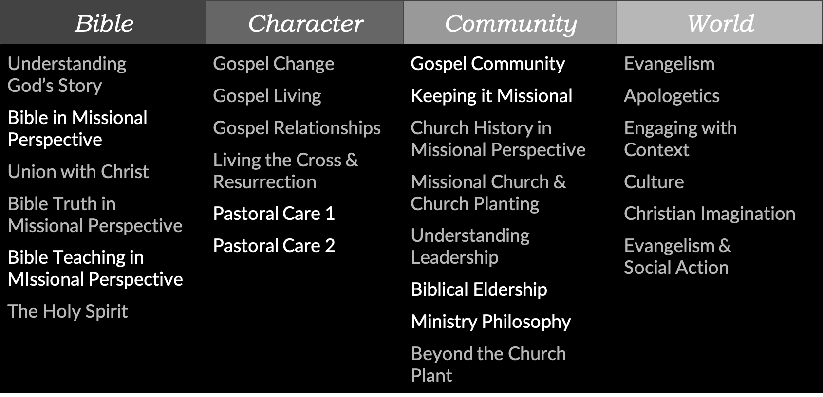 Church Eldership.png