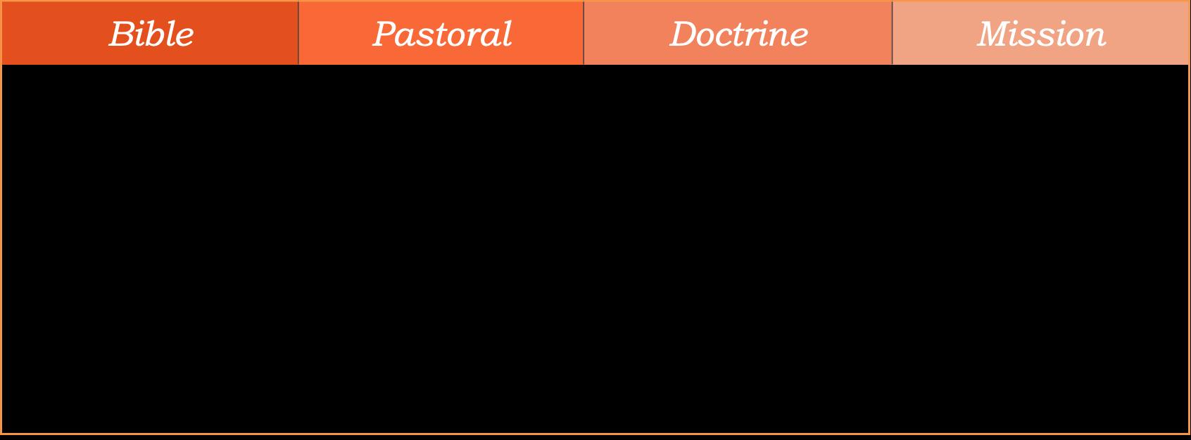 seminary module.png