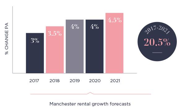 market-facts-rentals-2.jpg