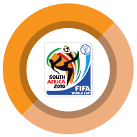 FR_Tiles_Tournaments_SA2010.png