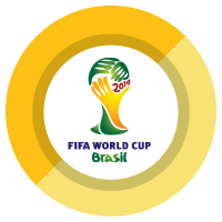 FR_Tiles_Tournaments_Brazil2014.png