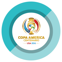 FR_Tiles_Tournaments_CopaAmerica.png