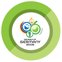 FR_Tiles_Tournaments_Germany2006.png