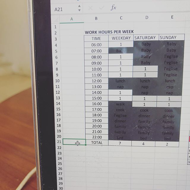 "HOW THIS AUTHOR PLANS HER WRITING YEAR. as requested by author excel nerds;  STEP 1: How much time to I have per week? I analysed my week and how many work hours I could get.  I try remind myself that my writing is the same as a day job. when i worked in an office i had to be physically present, and working for 8 hours a day (minus lunch hour) with no distractions, thus whatever home work hours i set myself need to have the same amount of focus and respect, otherwise i'm disrespecting my job and myself. I also don't want to rely on weekend work or else it'll stress me out. If I get weekend work done then I consider that a bonus.  STEP 2  HOW MUCH CAN I WRITE PER HOUR/week calculate giving yourself generous margin for bad writing days. When I say write I mean drafting, editing is its own snarling monster.  So if I write between 1k and 2k an hour depending on the day, then lets say 1.5k hour goal. I have 7 writing hours a day, which is 10.5 x 5 days a week = 52k a week.  What is the ideal word count for the project i'm writing. ie: GOLDENPAW UPPER MG FANTASY 65k so how many hours does it take me to draft that project? split that over the weeks/months. add extra time in to edit or redraft that project (depends how you work, does it take you double, half or same time to clean up your projecT? does it need to go to beta readers?… STEP 3 : divide each months into weeks  STEP 4 slot in contracted work. Some might deliver their books according to deadline year over year, but I prefer to try write all my contracted books (COURT OF MIRACLES  2&3 + GOLDENPAW 1&2) one after the other in one go, that way I can be sure of continuity of story, and I can have them all ""done"" - ready to deliver to my editor so that I can be free to start writing & hopefully selling new projects - without worrying that i'm taking on too much writing on my plate.  STEP 5: Whats to slot next? Once my contracted books are slotted in, what do I write? I'll expand on my thoughts in tmrws post  STEP 6: color code each project onto the weeks  STEP 7: actually stick to plan. #authorlife #amwriting"