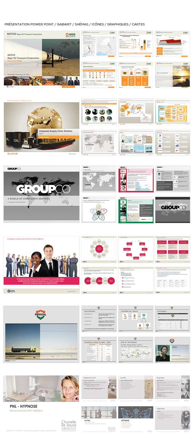 Identité / habillage de la présentation pour Entreprises et praticien