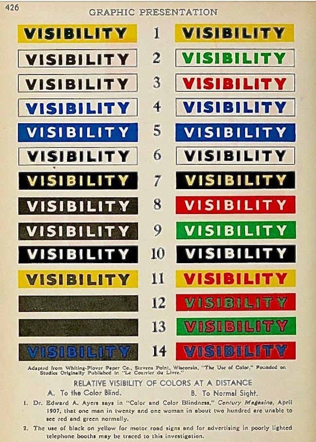 Graphic-presentation-Willard-Cope-Brinton-1939-couv-index-grafik.jpg