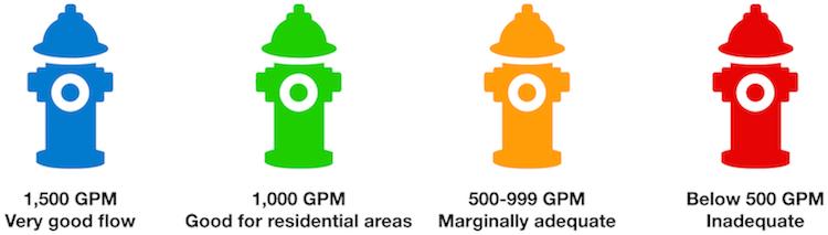 Fire-hydrants-Horizontal-v2a.png