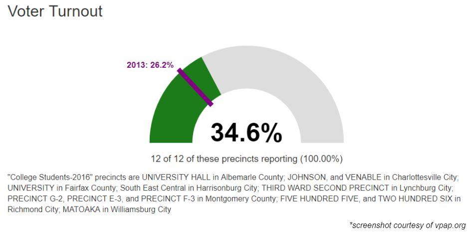 college_voters.JPG