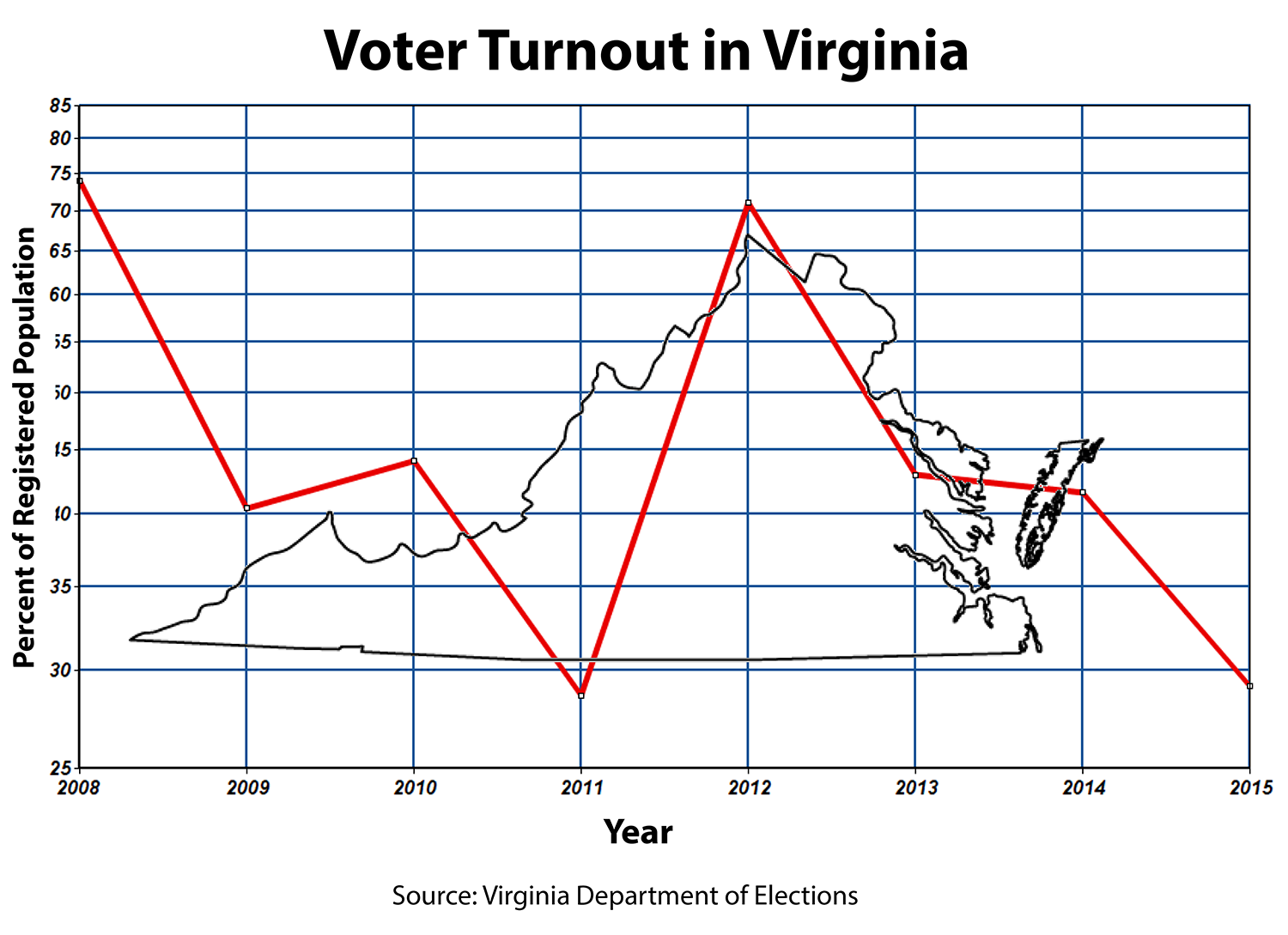 virginia voter turnout final.png