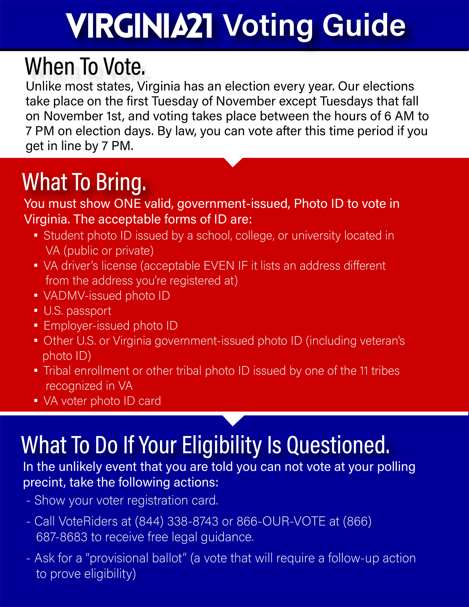 A Virginia Voting Guide Website.png
