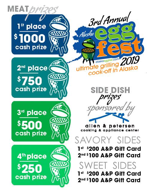 Alaska EggFest