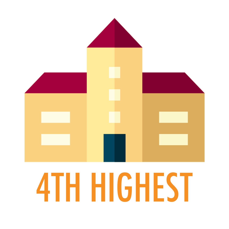 4th Highest.jpg