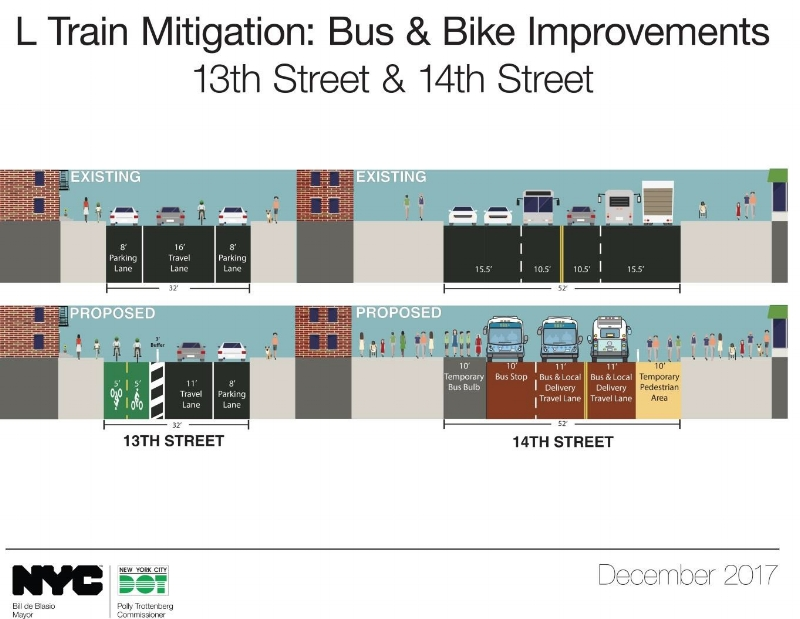 Proposed changes to 13th and 14th Streets based on the MTA and NYCDOT's L train shutdown mitigation proposal.
