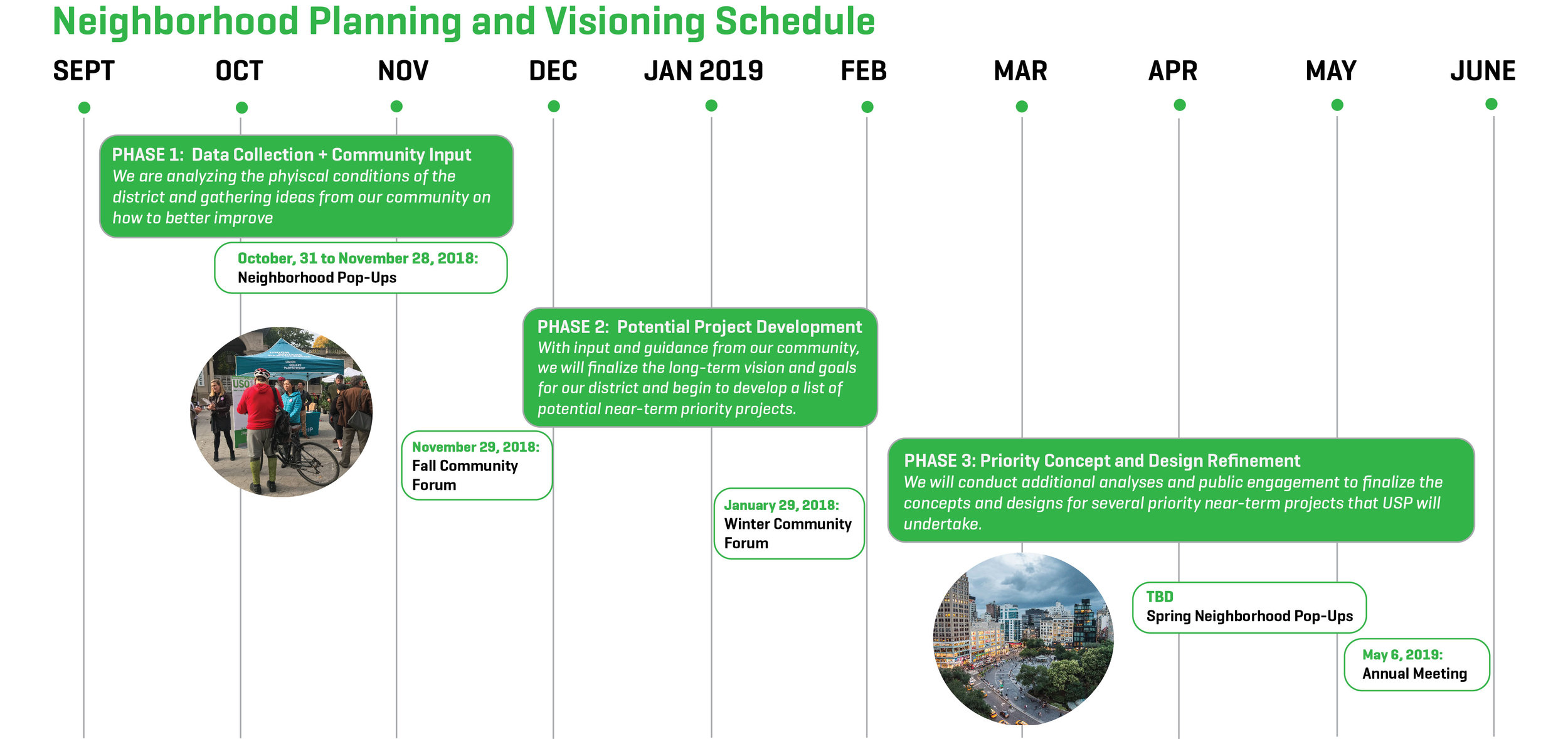 Neighborhood Visioning Schedule.jpg