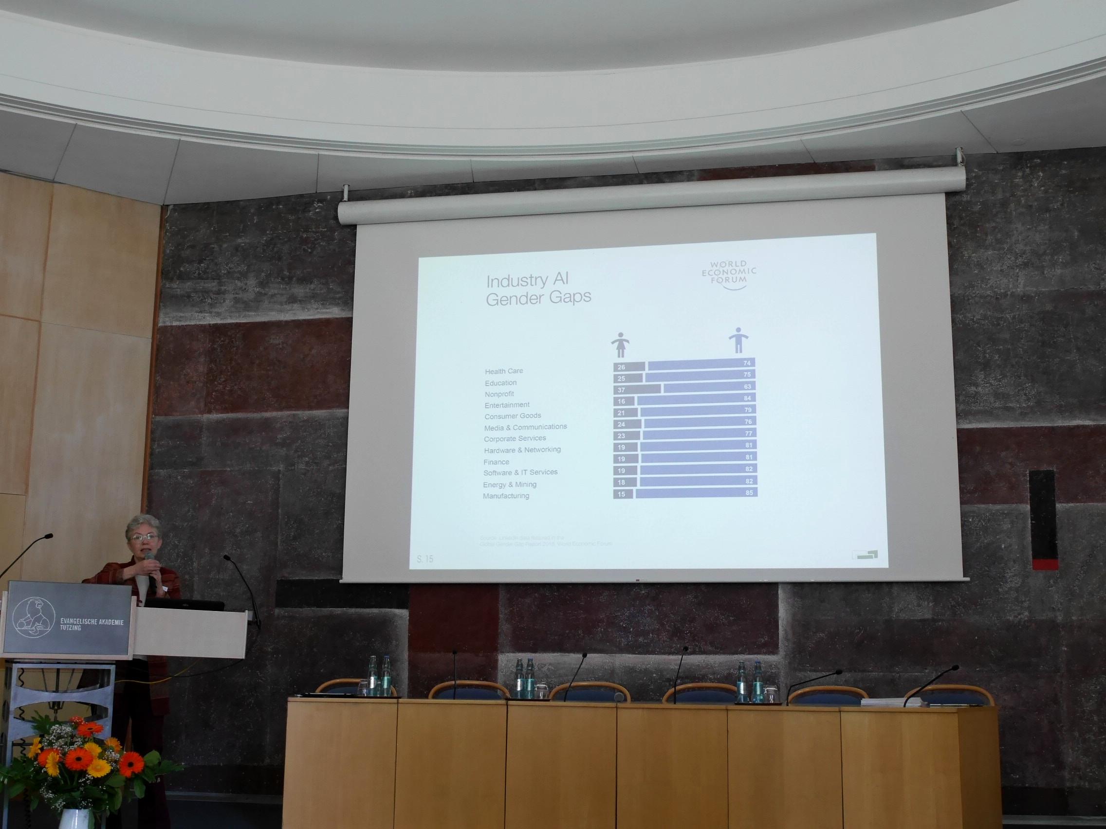 Dr. Karin Grasenik vor ihrer Folie zu den Gender Gaps in den AI Branchen