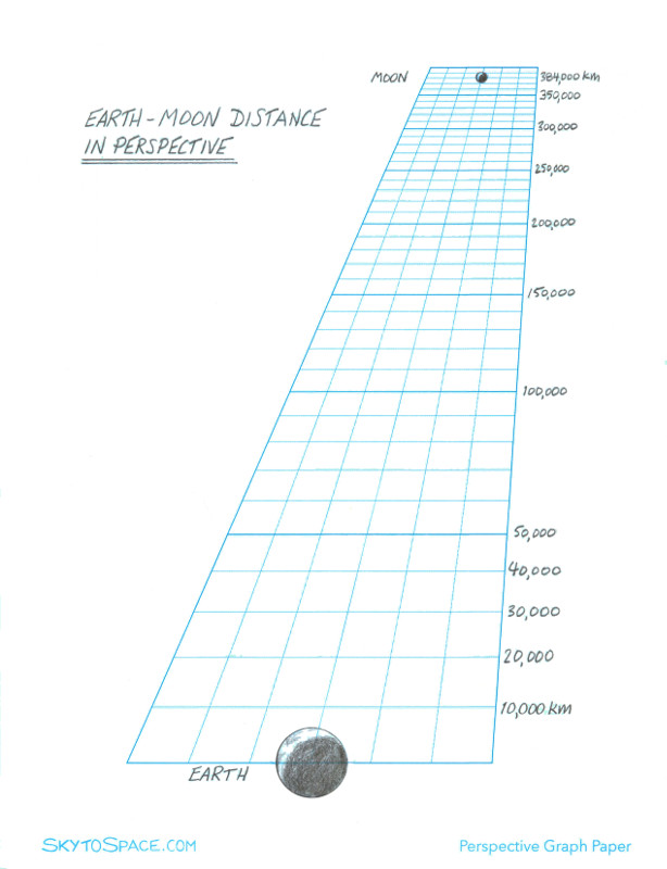 Scale drawing in perspective -