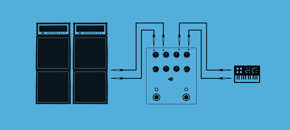 To Run Stereo  Use both left and right inputs and outputs