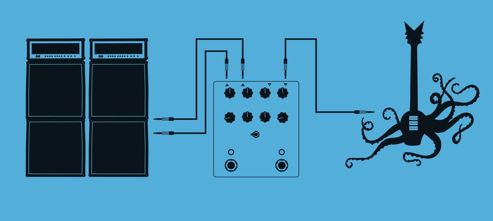To Run Mono In and Stereo Out  Use the left input and both left and right outputs