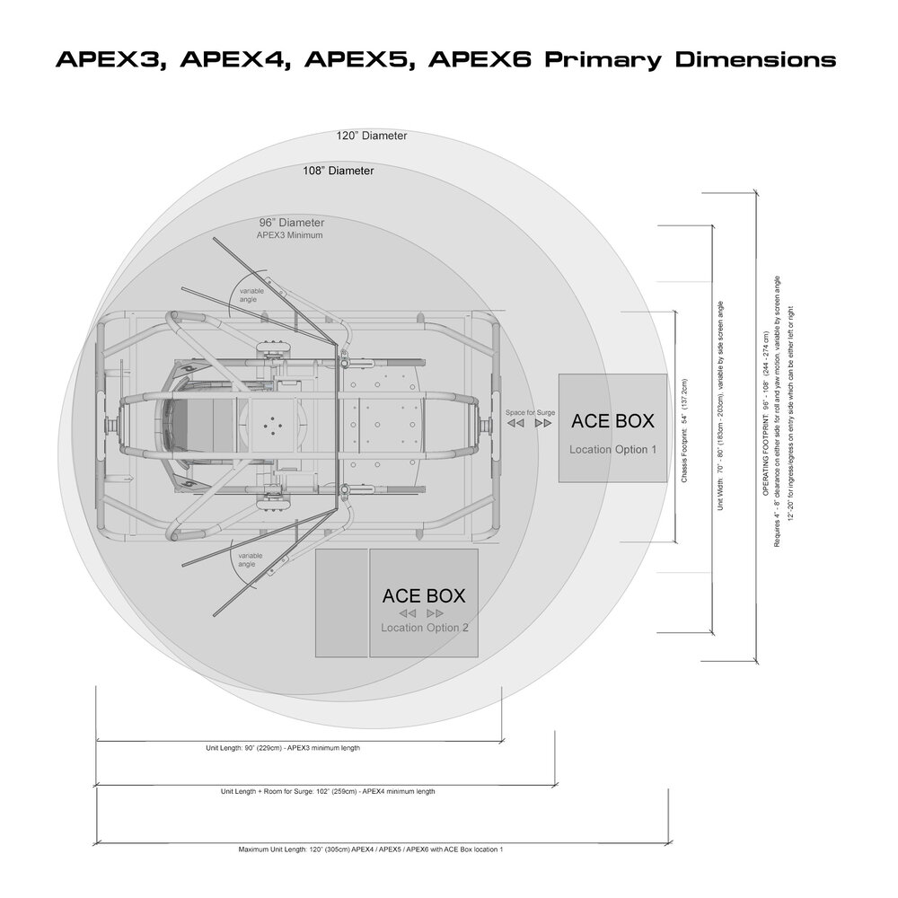 SimCraft_APEX_ProfessionalRacingSimulator__Dimensions_motion_simulator.jpg