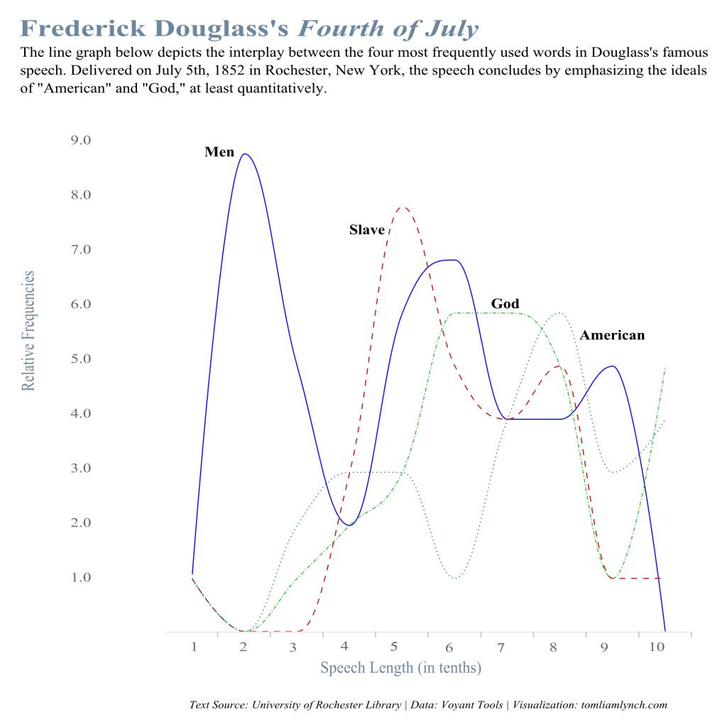 Douglass_4-1024x1024.png