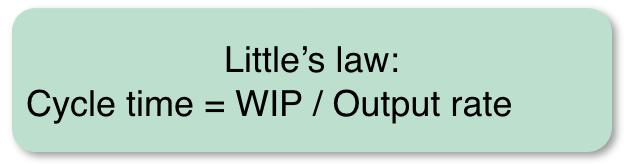 LittlesLaw.png