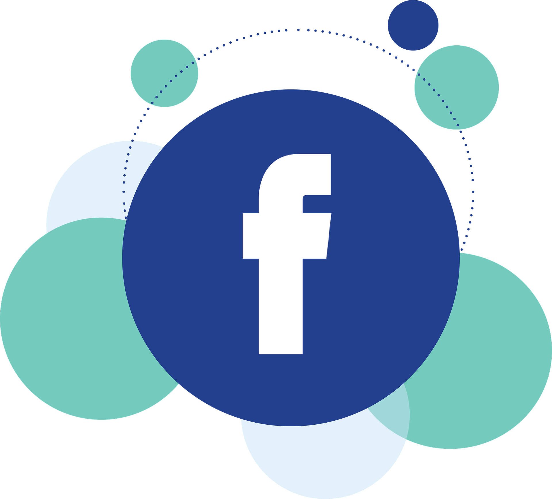 Community Page -
