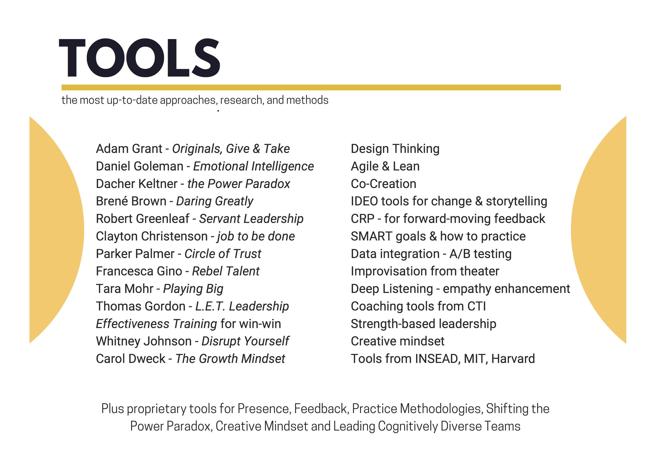 leadership tools - here's a summary of tools and methodologies I apply, facilitate or curate in designing leadership development programs