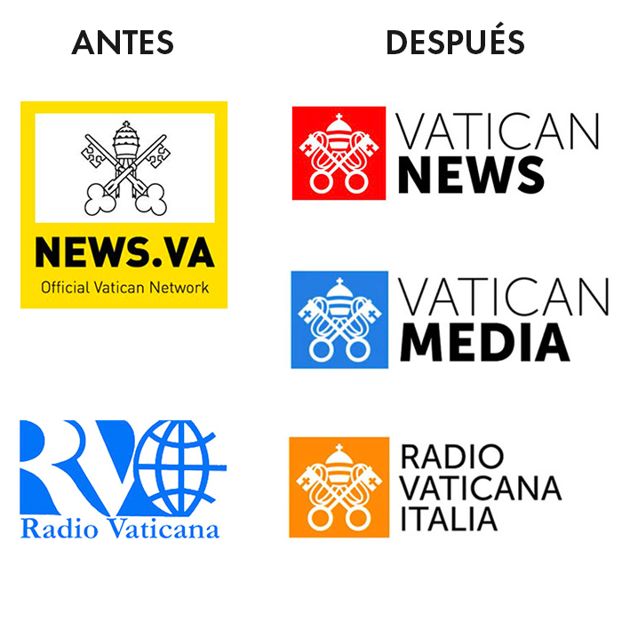 antes_des_logos_vaticano.jpg