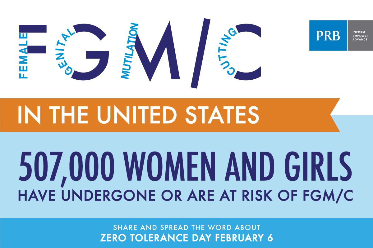 fgmc-unitedstates.jpg
