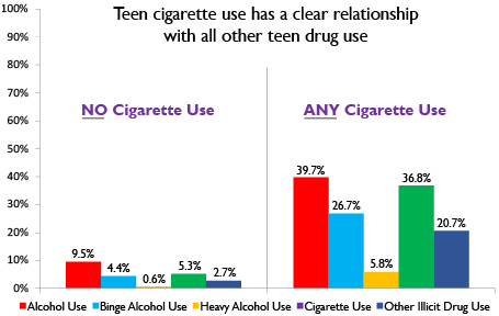 stacked graph just cigs v10@0.75x.png