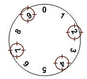 Figure 2 — b — Rotating disk with identified candidate numbers
