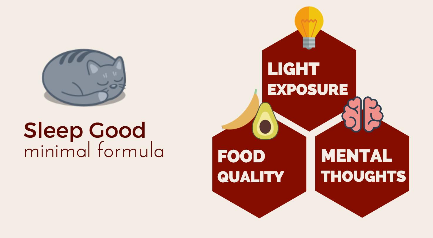 GREAT SLEEP - NEEDS A FEW LITTLE CHANGESMinimising lightsCalming the brainEating better foods