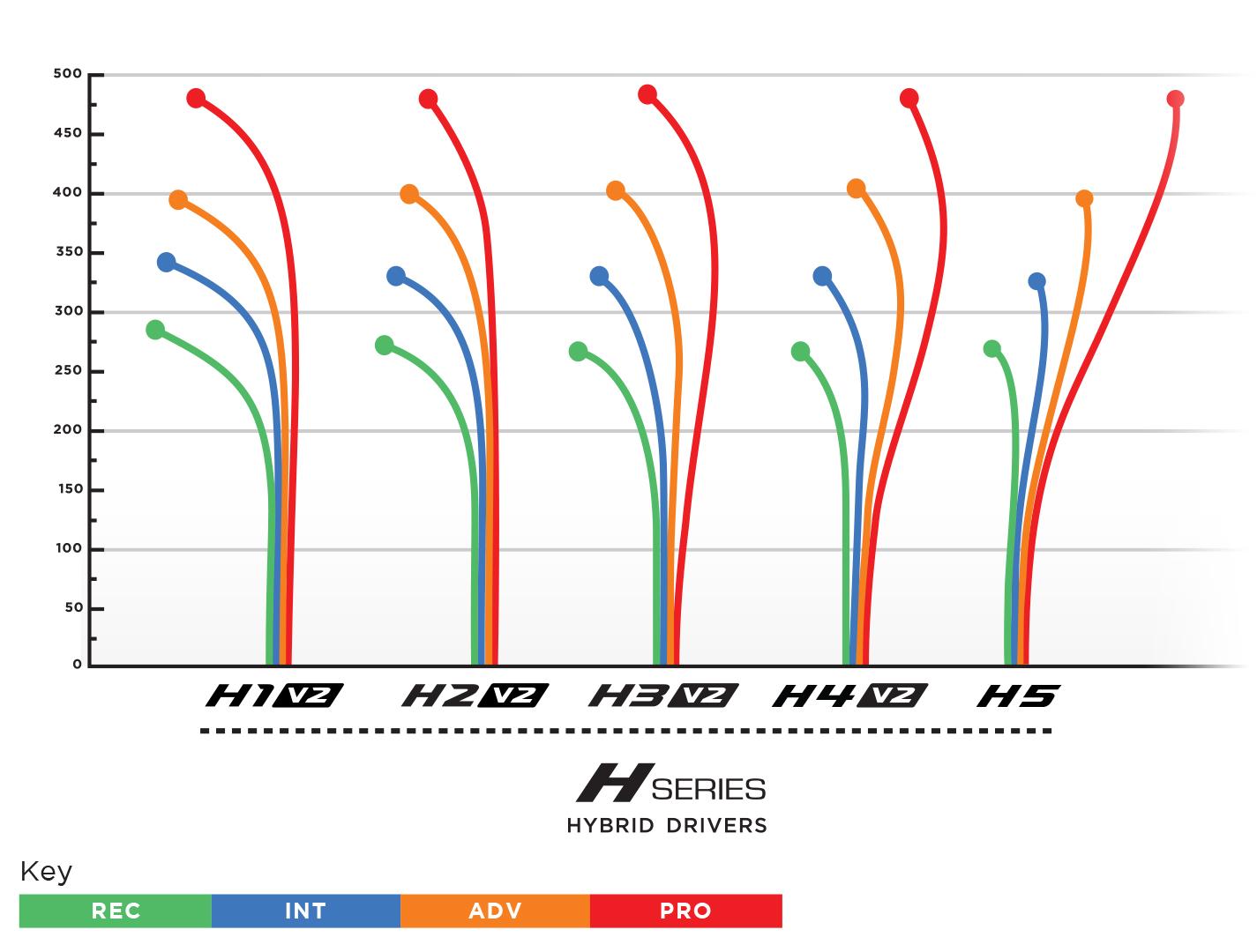 prodigy_h_series_flight_chart_apr_2019.jpg