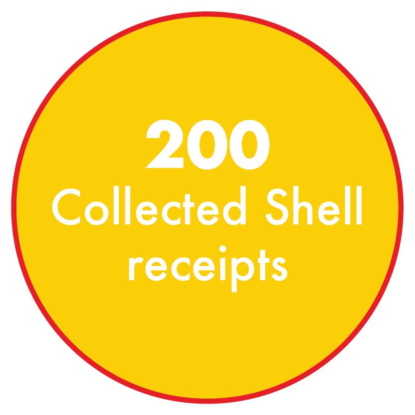 bmw-cca-oktoberfest_shell-receipts.png