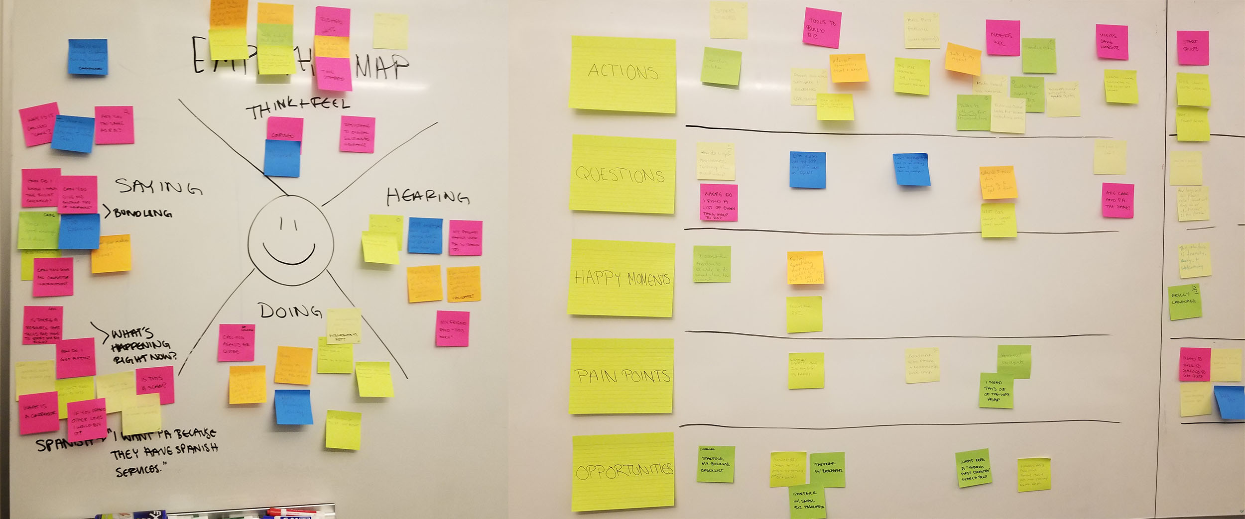 User Research - Developing personas, user journeys, and finding pain points.