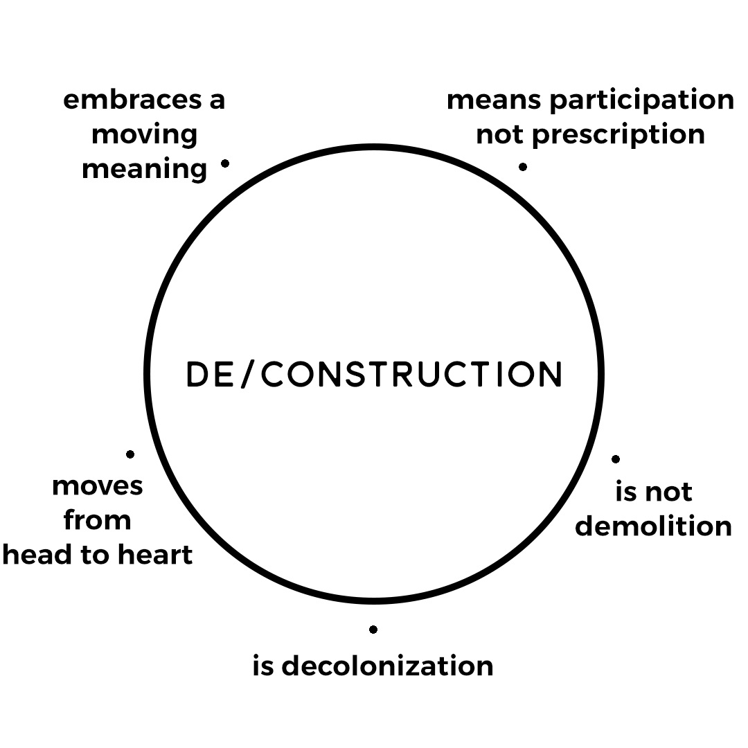deconstruction.jpg