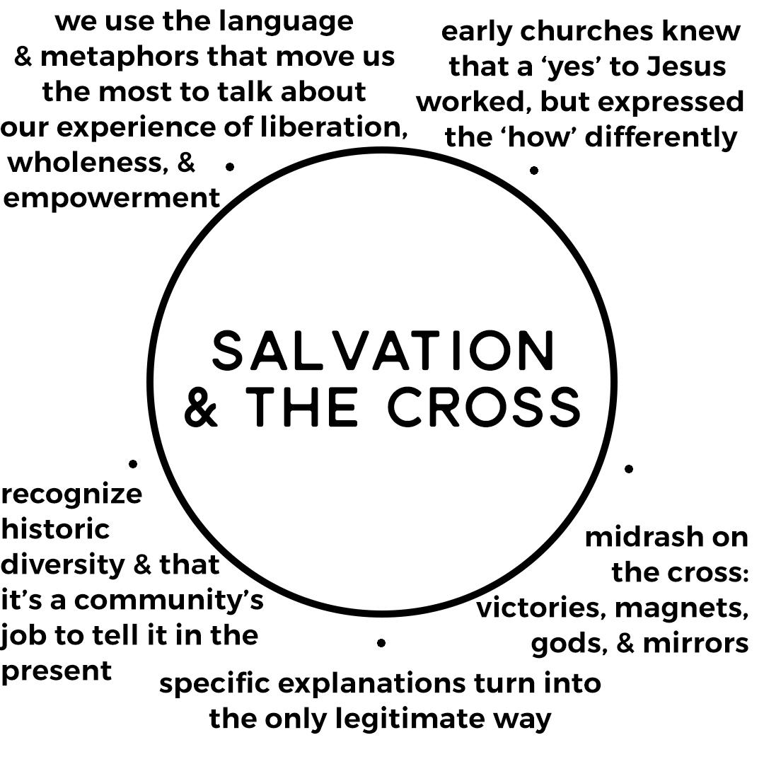SALVATION & CROSS.jpg