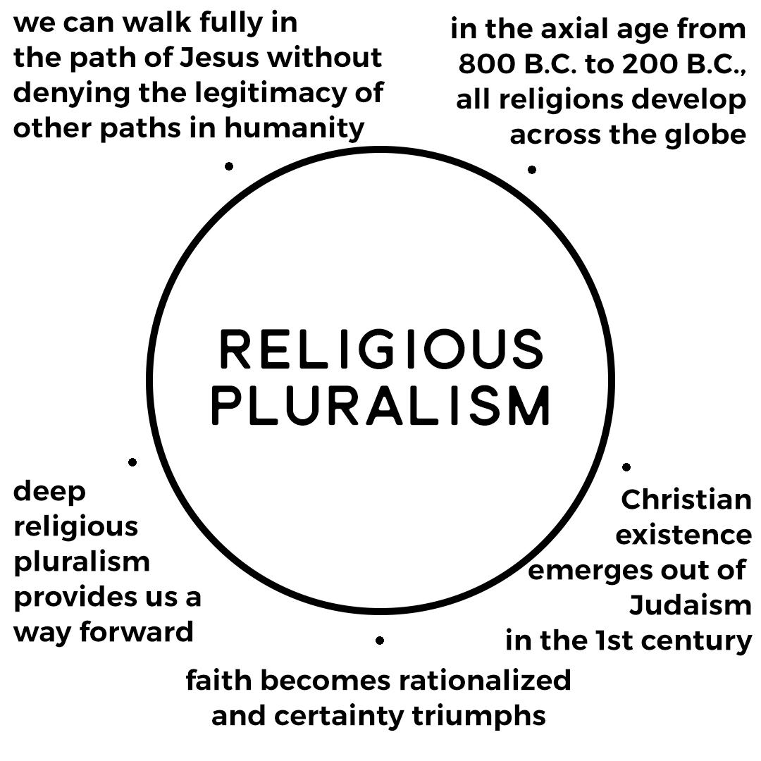 Religious Plural.jpg