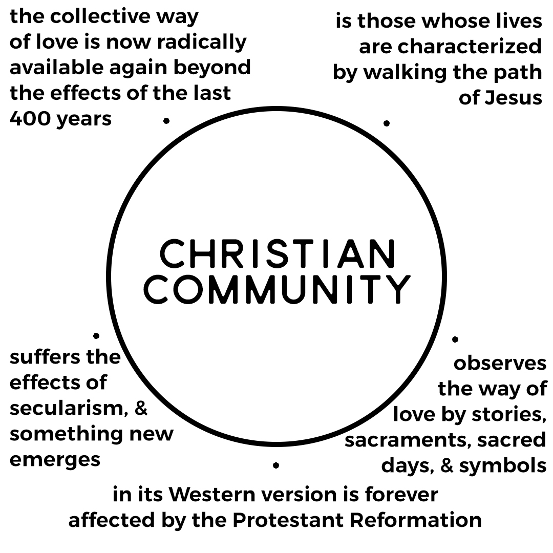 Christian Community.jpg