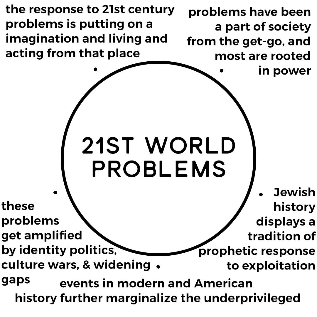21st world problems.jpg
